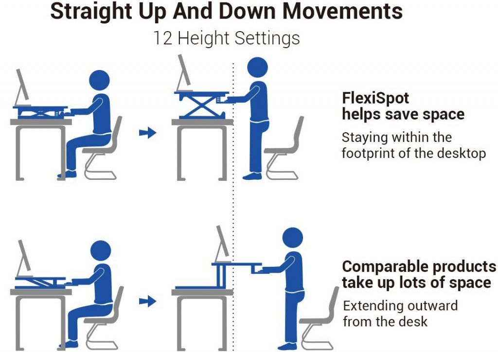 flexispot_35_black_sit_standing_desk_12_heights